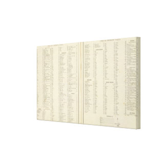 索引のインディアナの図解入りの、写真付きのな歴史的地図書2 キャンバスプリント