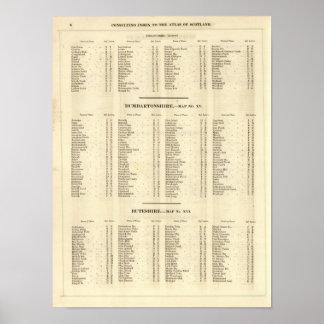 索引スターリング、ダンバートンのビュートの諸州 ポスター