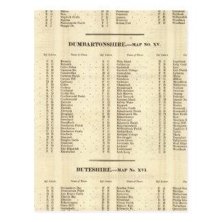 索引スターリング、ダンバートンのビュートの諸州 ポストカード