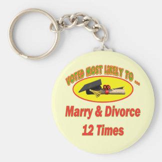 結婚し、離婚して下さい キーホルダー