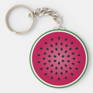 緑の赤いスイカのデザイン キーホルダー
