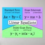 線形方程式 ポスター