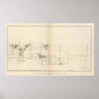縦方向の縦の投射I Comstockの豊庫 ポスター