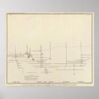 縦方向の縦の投射III Comstockの豊庫 ポスター