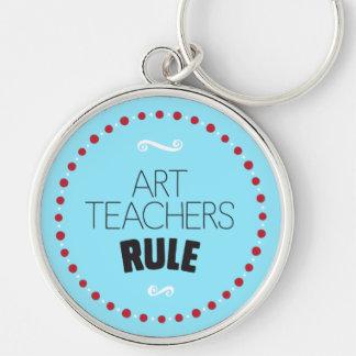 美術教師の規則-青 キーホルダー