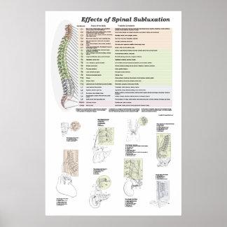 背骨のSubluxationポスターカイロプラクティックの効果 ポスター