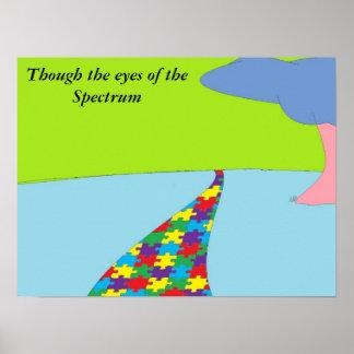 自閉症の世界 ポスター