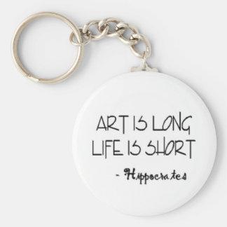 芸術は長い生命ですヒポクラテスの短い引用文です キーホルダー