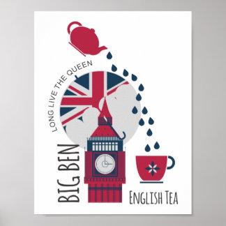 英国の茶の点 ポスター