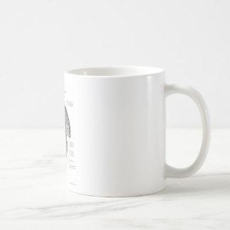 菜食主義のクリスマスの夕食の解剖学 コーヒーマグカップ