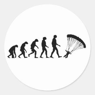 落下傘で降りることの進化 ラウンドシール