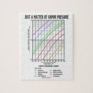蒸気圧(化学)のちょうど問題 ジグソーパズル
