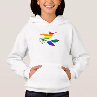虹のハチドリ