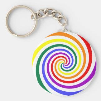 虹の棒つきキャンデー キーホルダー