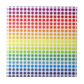 虹の水玉模様 タイル