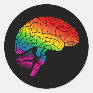 虹の頭脳 ラウンドシール