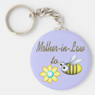 蜂への義母 キーホルダー