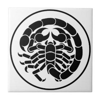 蠍の蠍座の(占星術の)十二宮図の占星術の占星術の印 タイル
