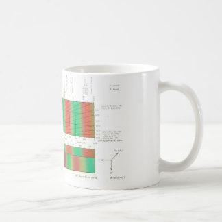 複屈折 コーヒーマグカップ