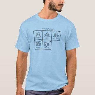 要素のクラシックなテーブル Tシャツ