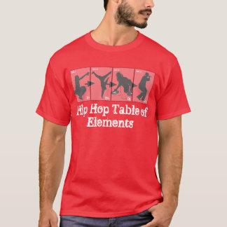 要素のテーブル Tシャツ