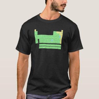 要素のワイシャツ Tシャツ