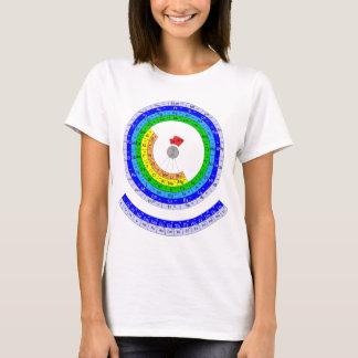 要素の円の周期表 Tシャツ
