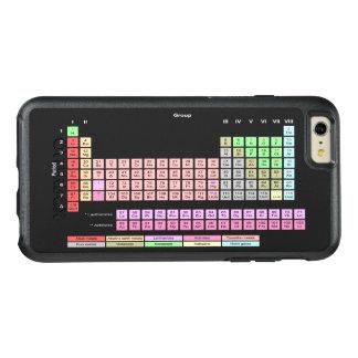 要素の周期表 オッターボックスiPhone 6/6S PLUSケース