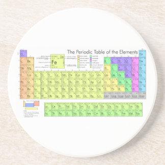 要素の周期表 コースター
