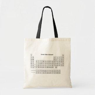 要素の周期表 トートバッグ