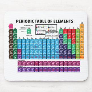 要素の周期表 マウスパッド
