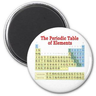 要素の周期表 マグネット
