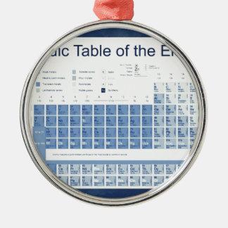 要素の周期表 メタルオーナメント