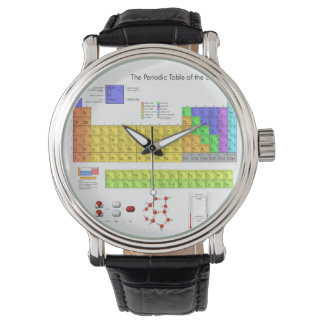 要素の科学的な周期表 腕時計