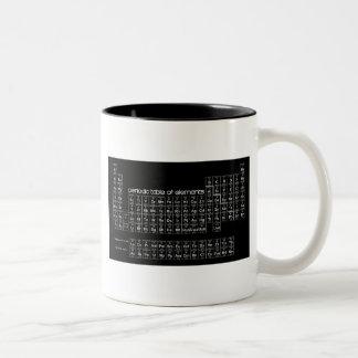 要素の黒の周期表 ツートーンマグカップ