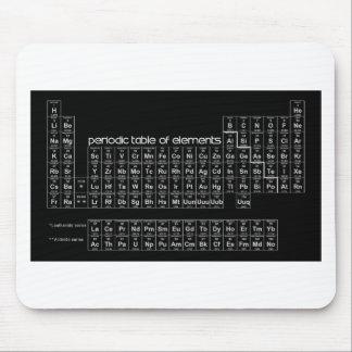 要素の黒の周期表 マウスパッド