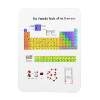 要素科学の周期表 マグネット