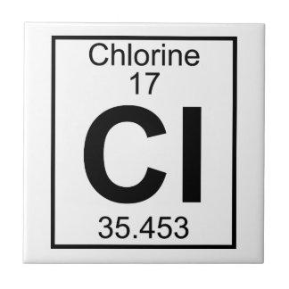 要素017 - CL -塩素(完全な) タイル