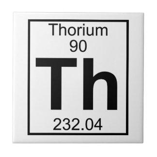 要素090 - Th -トリウム(完全な) タイル