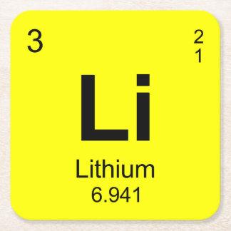 要素(リチウム)の周期表 スクエアペーパーコースター