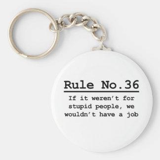 規則第36 キーホルダー