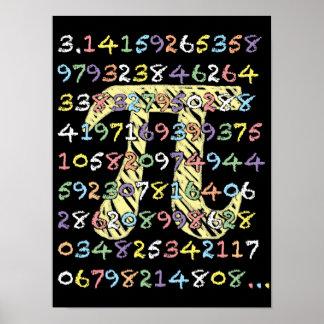計算されるおもしろいおよびカラフルな黒板スタイルPi ポスター