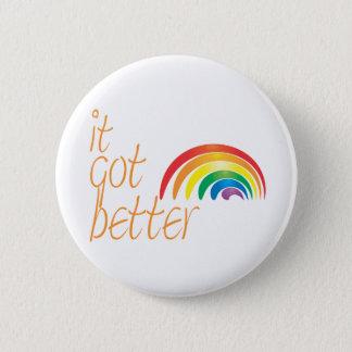 許容ゲイプライドの虹 缶バッジ