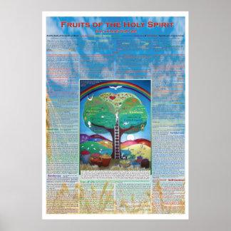 詩の神霊ポスターのフルーツ ポスター