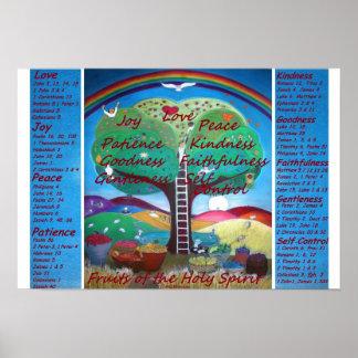 詩の精神ポスターのフルーツ ポスター