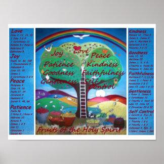 詩の精神ポスター- Medのサイズのフルーツ ポスター