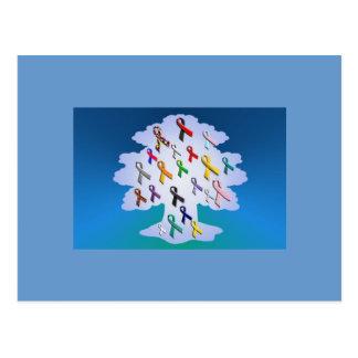 認識度- 2011年 ポストカード