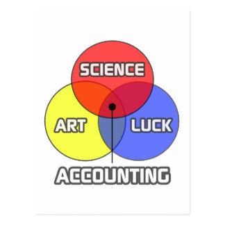 説明。 科学の芸術の運 ポストカード