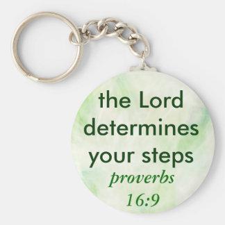 諺の16:9のkeychain キーホルダー