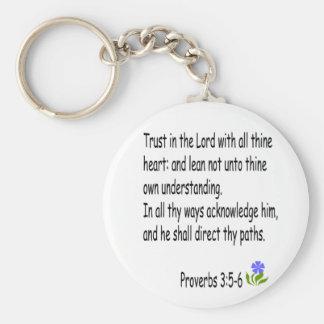 諺3: 5-6キーホルダー キーホルダー